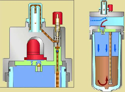 SMC油雾器原理图