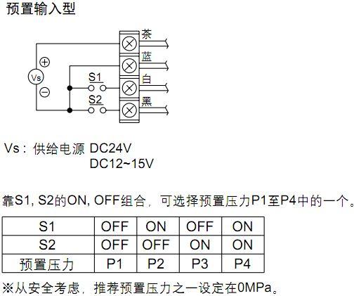 smc比例调节阀itv0050接线图