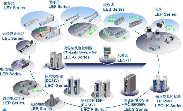 SMC电动执行器 LE电动执行器
