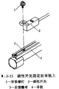 SMC气缸磁性开关安装方式-导轨安装