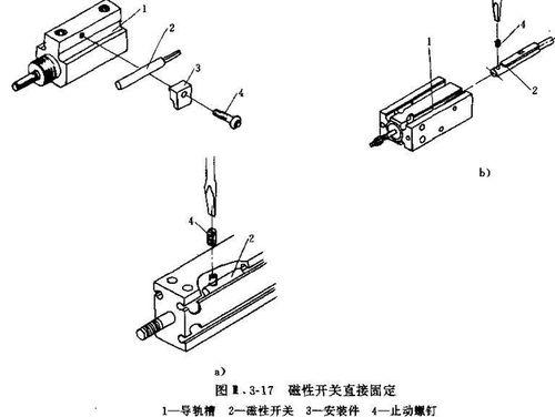 SMC气缸磁性开关安装方式-直接安装