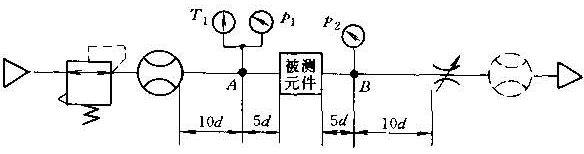 定常流法测定元件的流量特性
