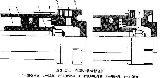 日本smc气缸气缓冲简介,smc气缸合格证图片