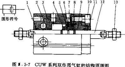 SMC双杆双作用气缸结构图