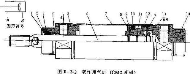 SMC双作用气缸结构图