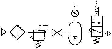 声速放气法试验原理图