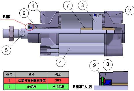SMC C96 CP96新型欧标气缸