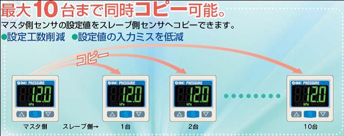 SMC新型压力开关ISE30A/ZSE30A